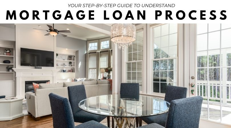 , Your 6-Step PRO Guide to the Mortgage Loan Process